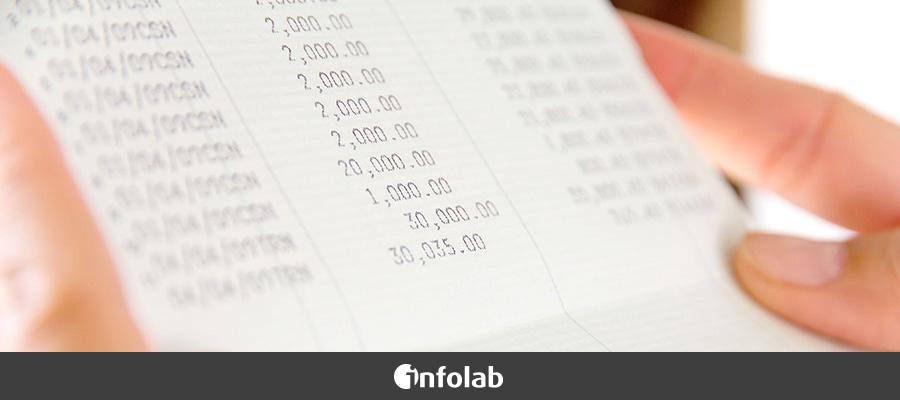 gestión de documentos bancarios